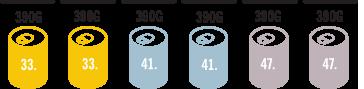 3coty 75.B Multipack dla Kociąt 6 x 390g